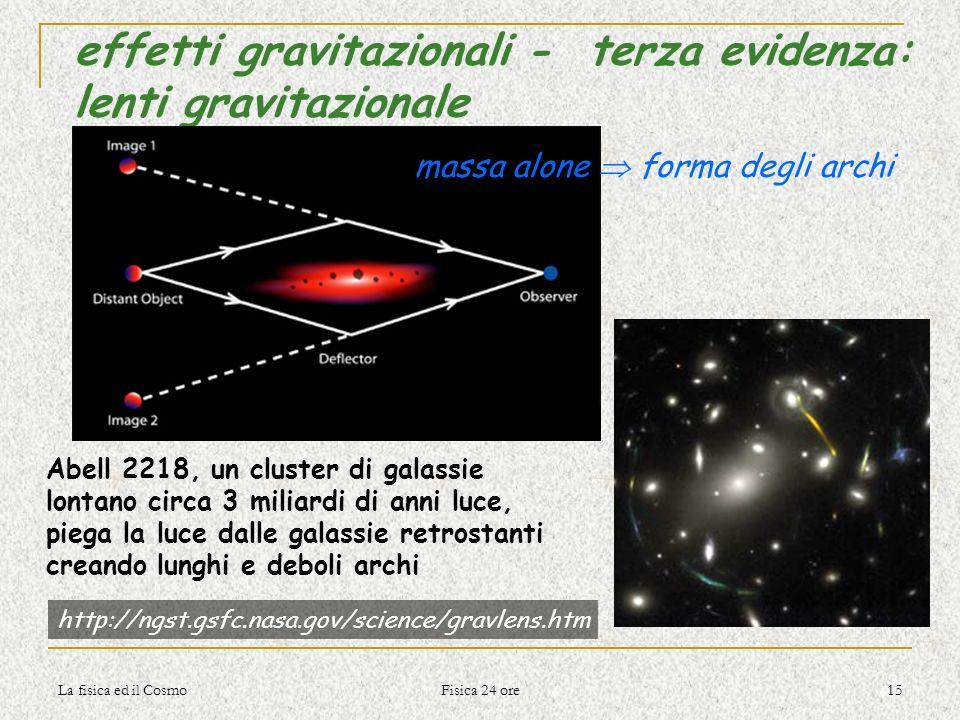 effetti gravitazionali - terza evidenza: lenti gravitazionale