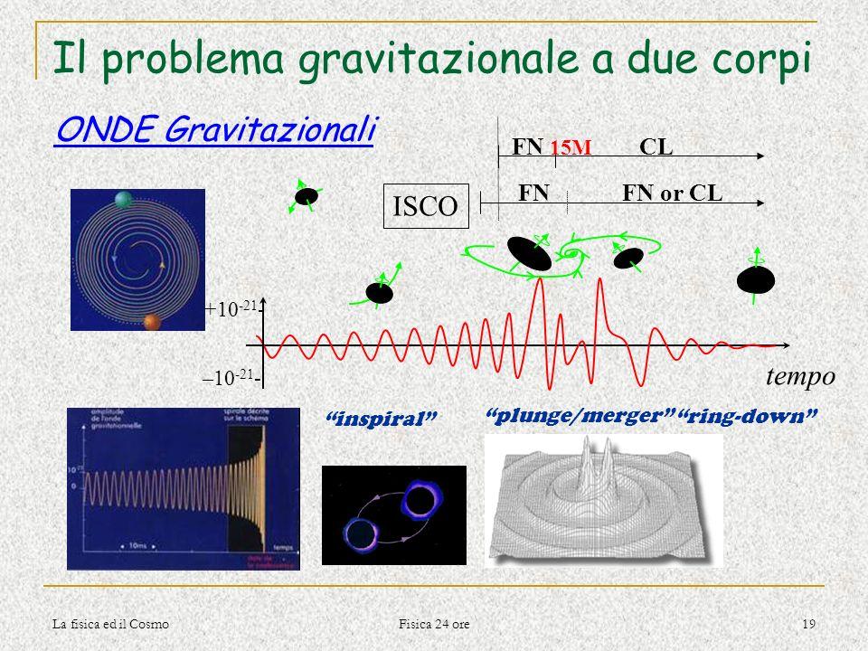 Il problema gravitazionale a due corpi