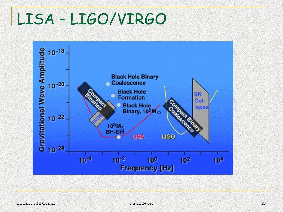 LISA – LIGO/VIRGO La fisica ed il Cosmo Fisica 24 ore