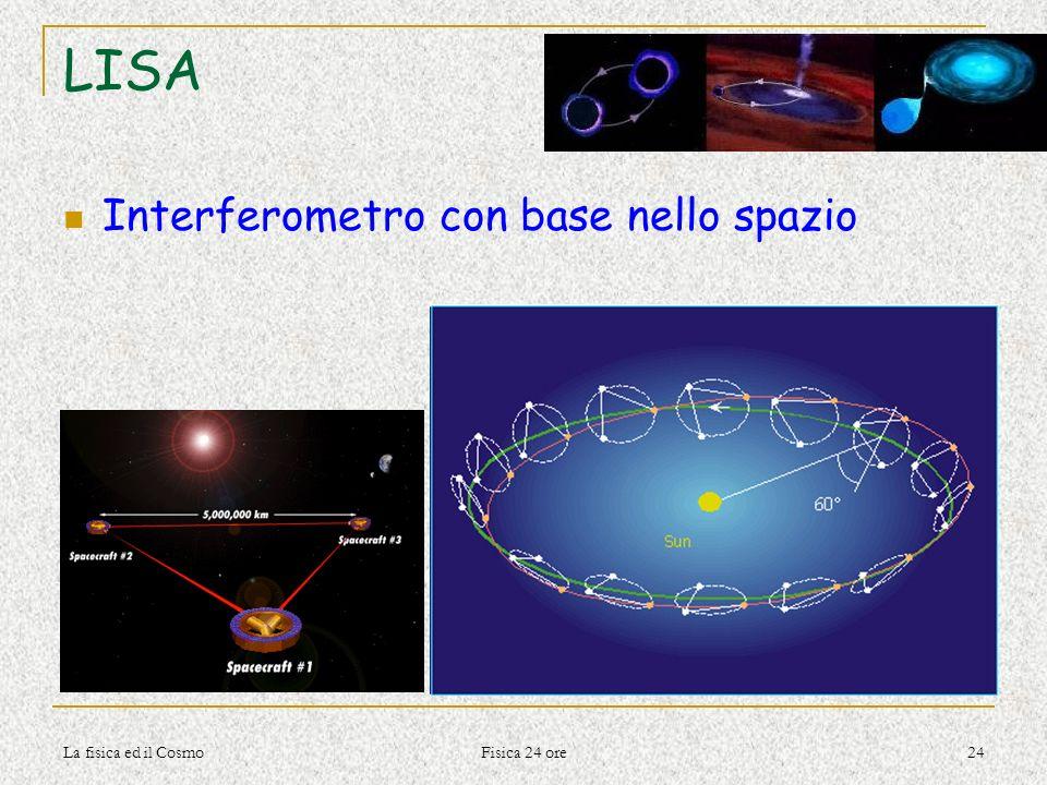LISA Interferometro con base nello spazio La fisica ed il Cosmo