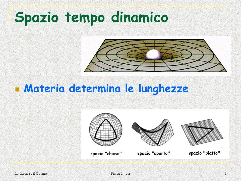 Spazio tempo dinamico Materia determina le lunghezze