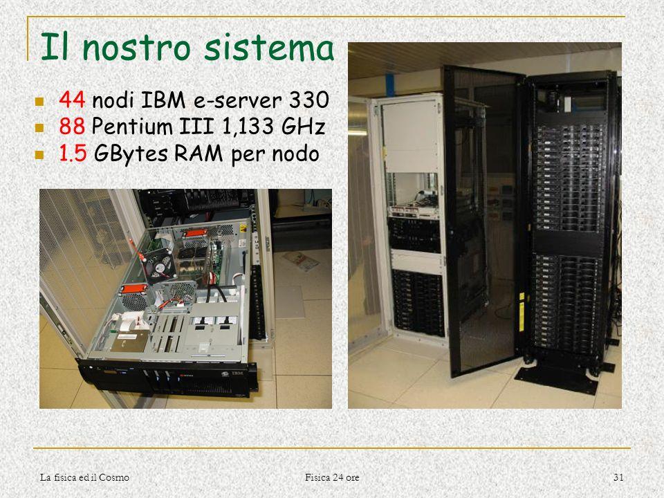 Il nostro sistema 44 nodi IBM e-server 330 88 Pentium III 1,133 GHz