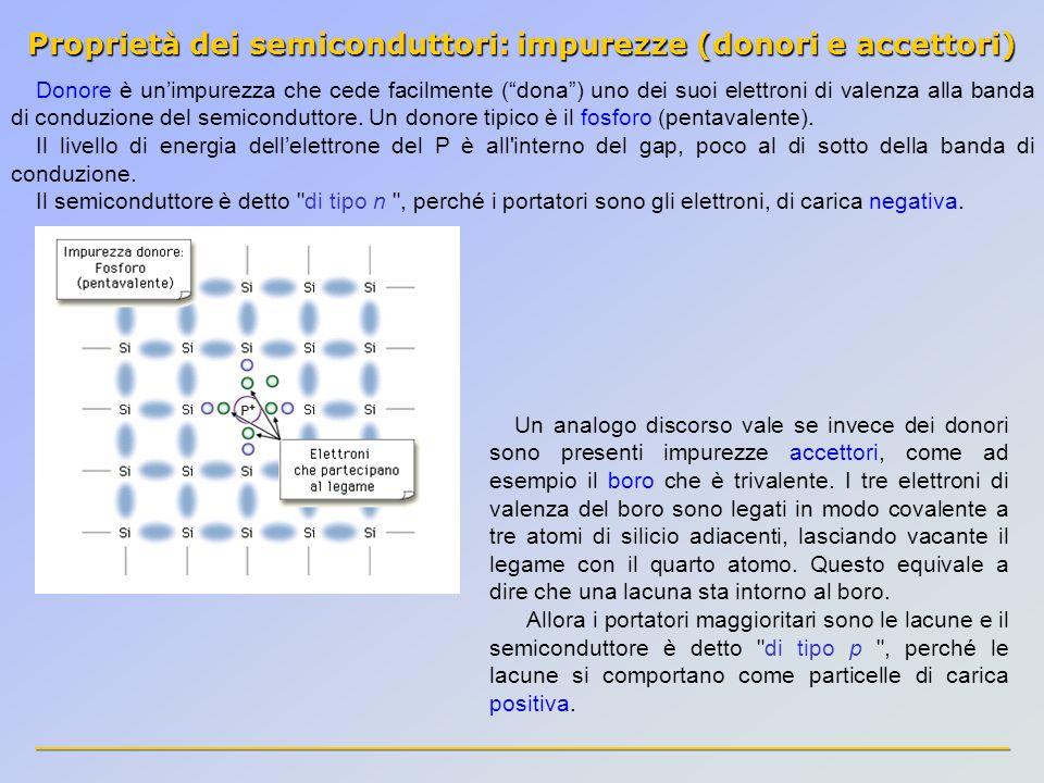Proprietà dei semiconduttori: impurezze (donori e accettori)
