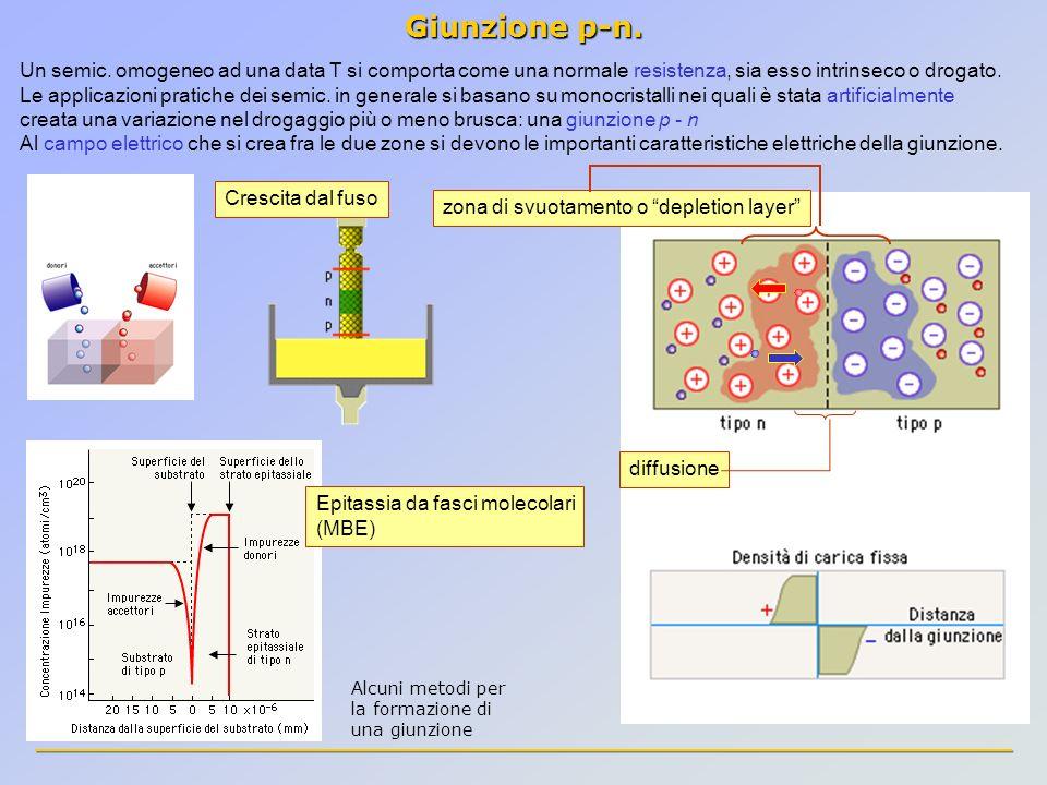 Giunzione p-n. Un semic. omogeneo ad una data T si comporta come una normale resistenza, sia esso intrinseco o drogato.