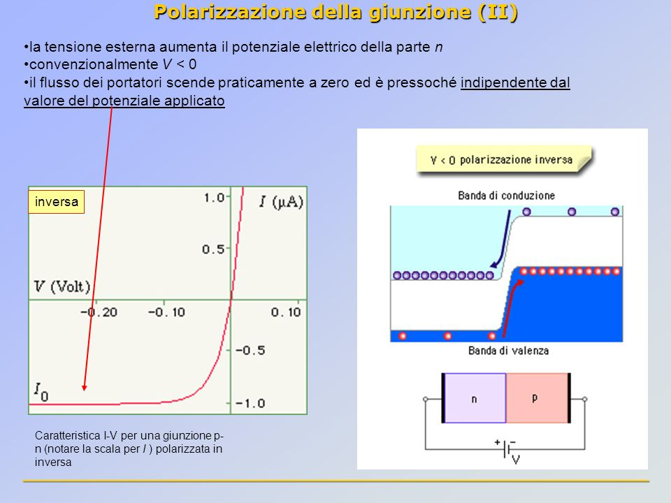 Polarizzazione della giunzione (II)