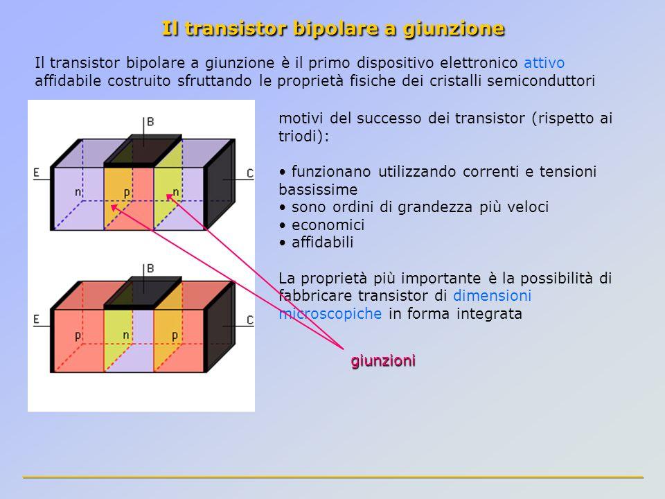 Il transistor bipolare a giunzione