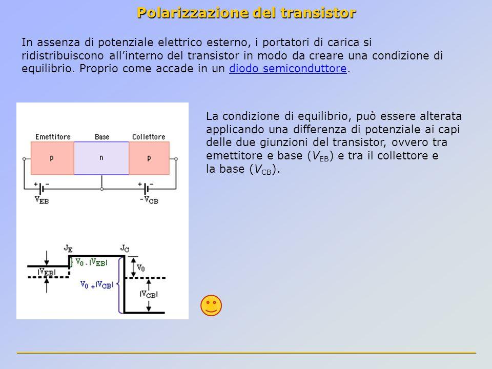 Polarizzazione del transistor