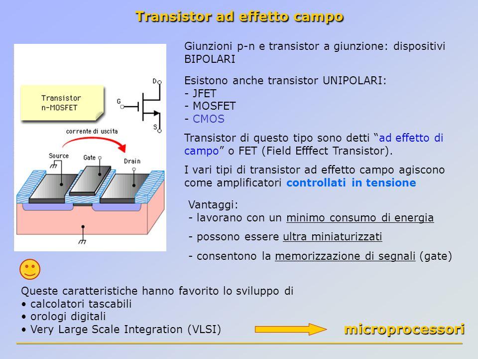 Transistor ad effetto campo
