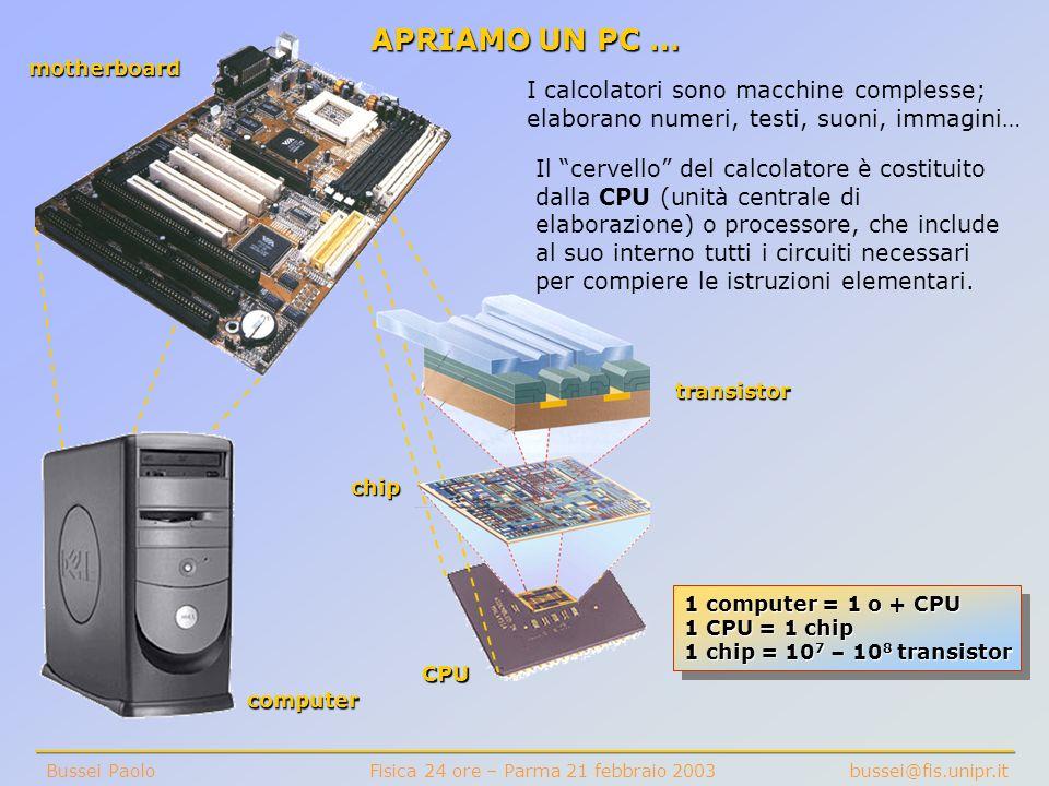APRIAMO UN PC … motherboard. I calcolatori sono macchine complesse; elaborano numeri, testi, suoni, immagini…