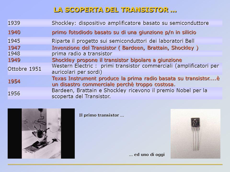 LA SCOPERTA DEL TRANSISTOR …