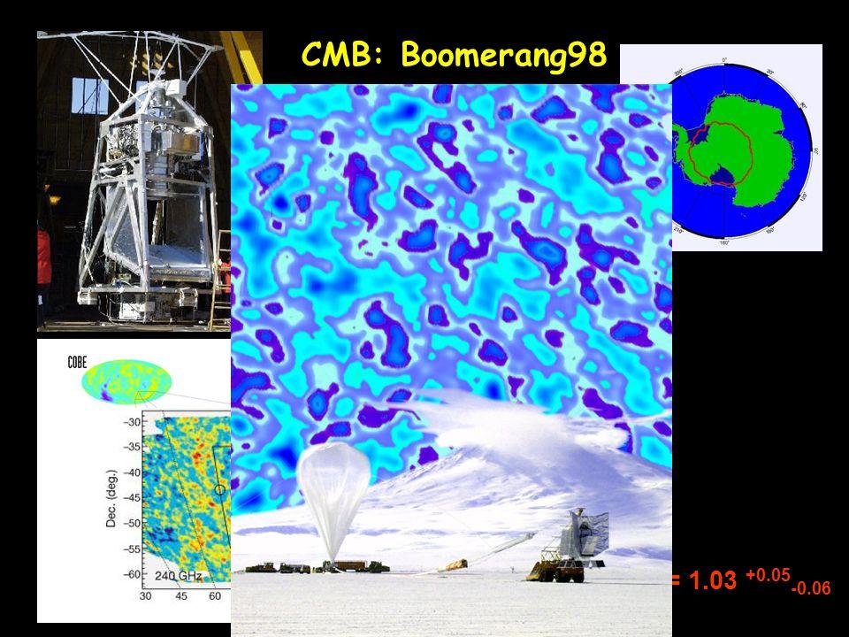 CMB: Boomerang98 tot = 1.03 +0.05-0.06