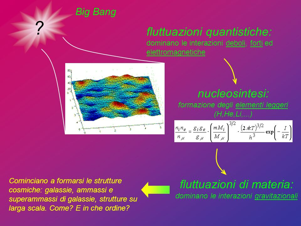 fluttuazioni quantistiche: nucleosintesi: fluttuazioni di materia: