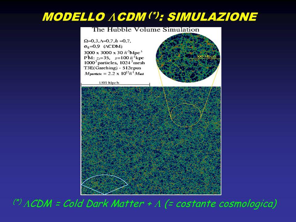 MODELLO LCDM (*): SIMULAZIONE