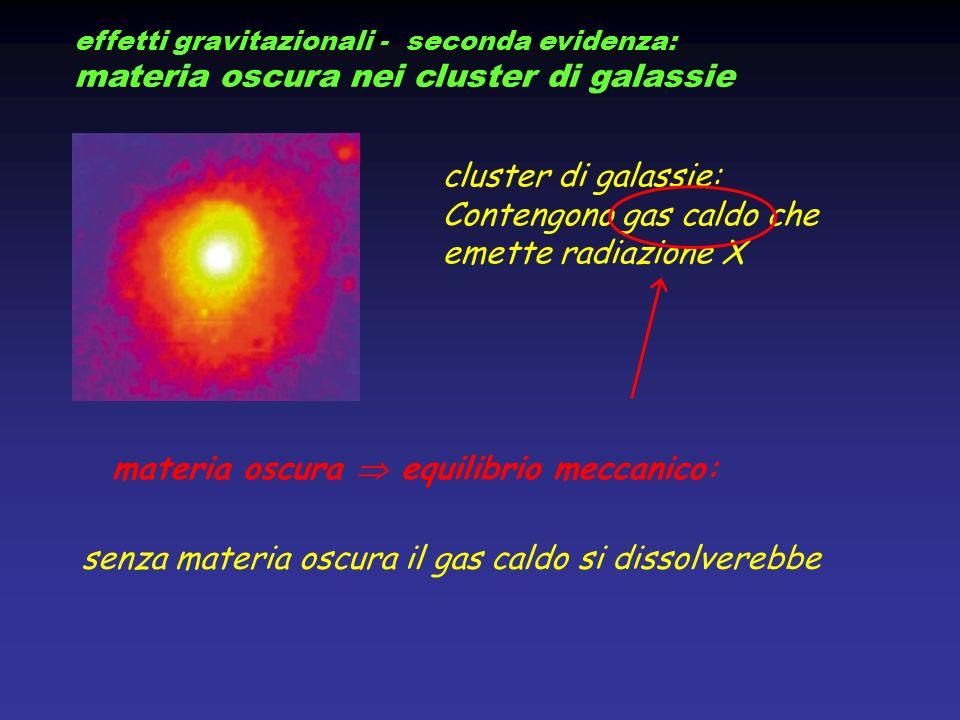 materia oscura nei cluster di galassie