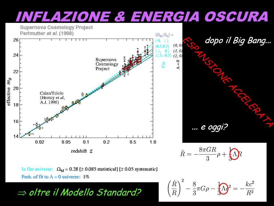 INFLAZIONE & ENERGIA OSCURA