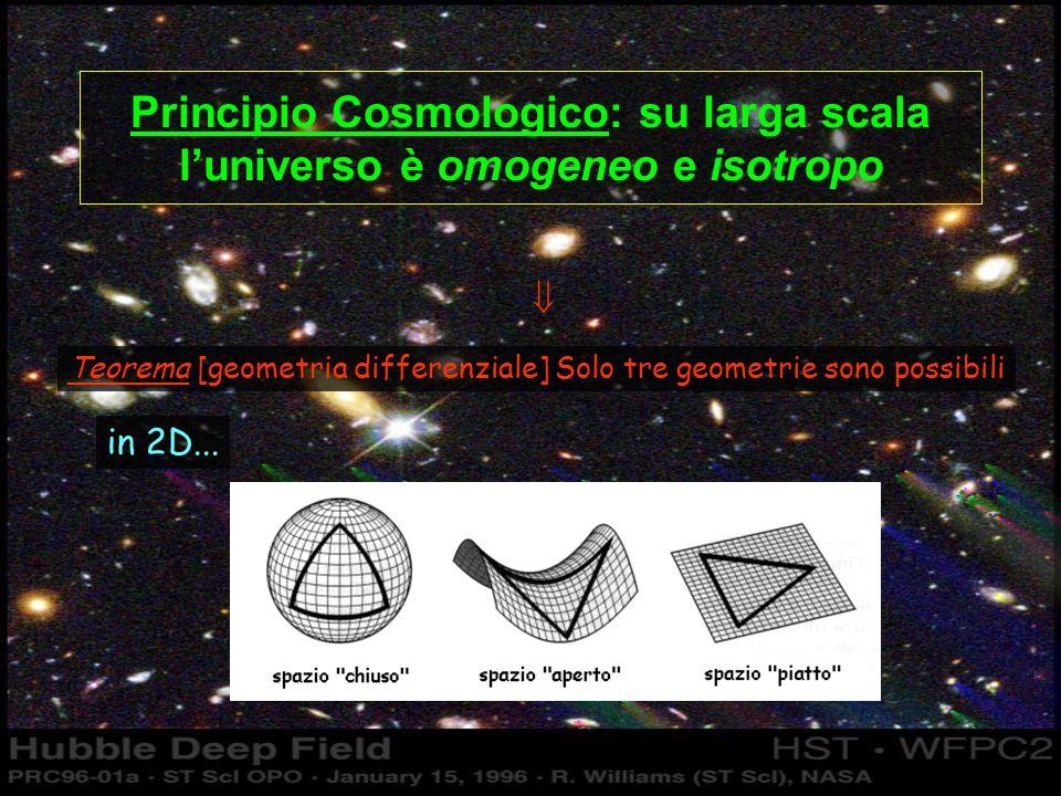 Principio Cosmologico: su larga scala l'universo è omogeneo e isotropo
