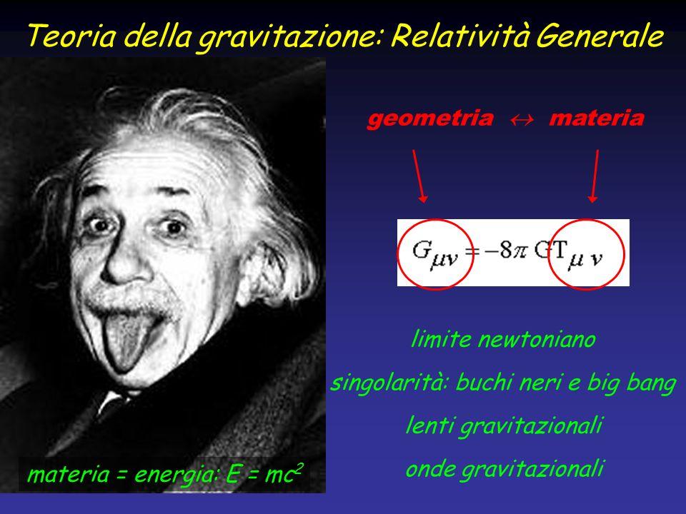 Teoria della gravitazione: Relatività Generale