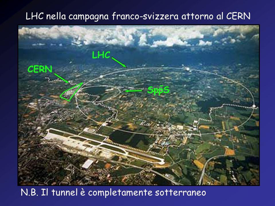 LHC nella campagna franco-svizzera attorno al CERN