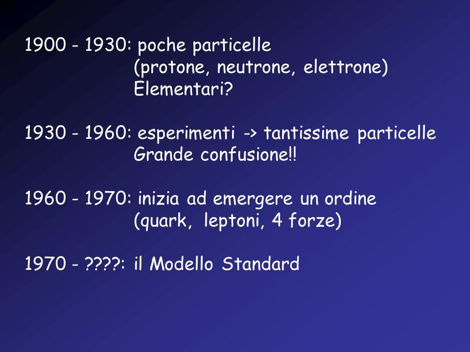 1900 - 1930: poche particelle (protone, neutrone, elettrone) Elementari 1930 - 1960: esperimenti -> tantissime particelle.