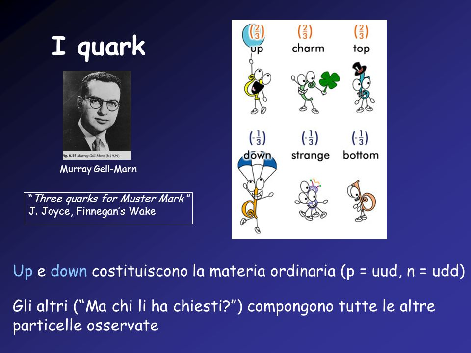 I quark Murray Gell-Mann. Three quarks for Muster Mark J. Joyce, Finnegan's Wake.