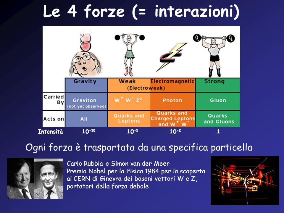 Le 4 forze (= interazioni)