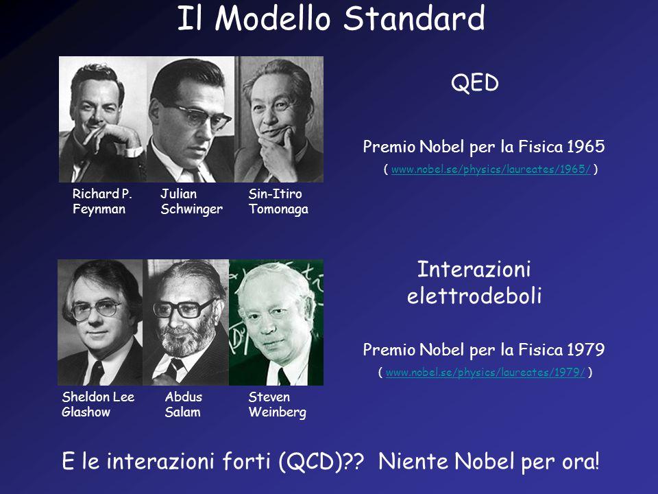 Il Modello Standard QED Interazioni elettrodeboli