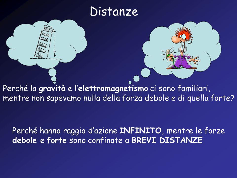 Distanze Perché la gravità e l'elettromagnetismo ci sono familiari,