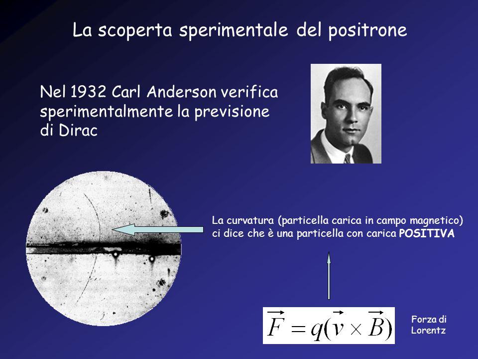 La scoperta sperimentale del positrone
