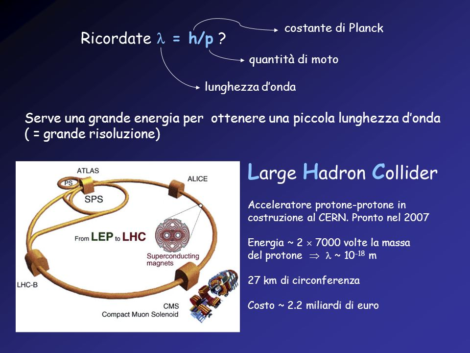 Large Hadron Collider Ricordate  = h/p
