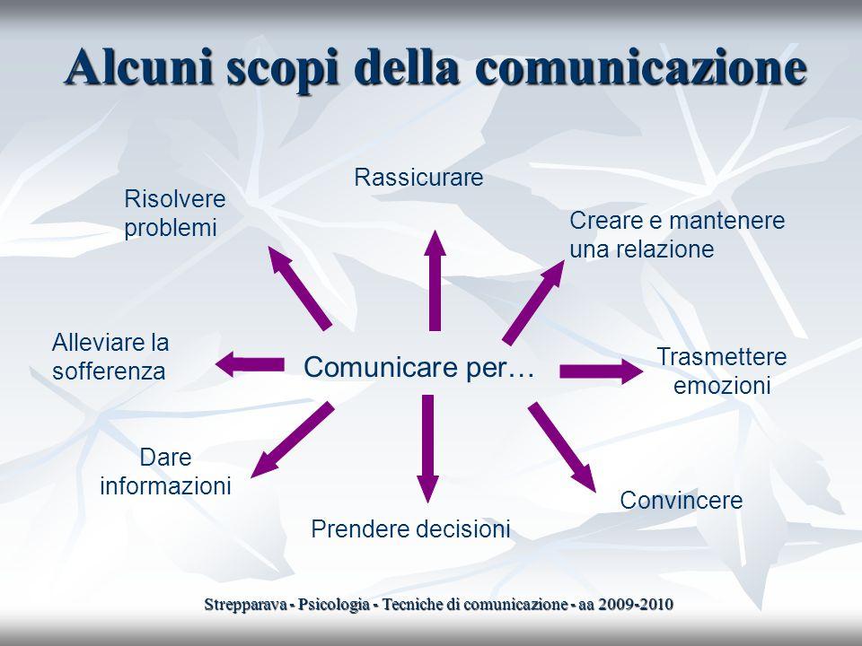 Alcuni scopi della comunicazione