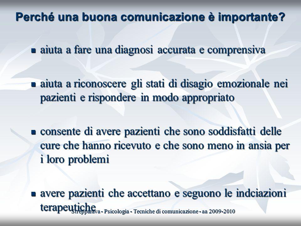 Perché una buona comunicazione è importante