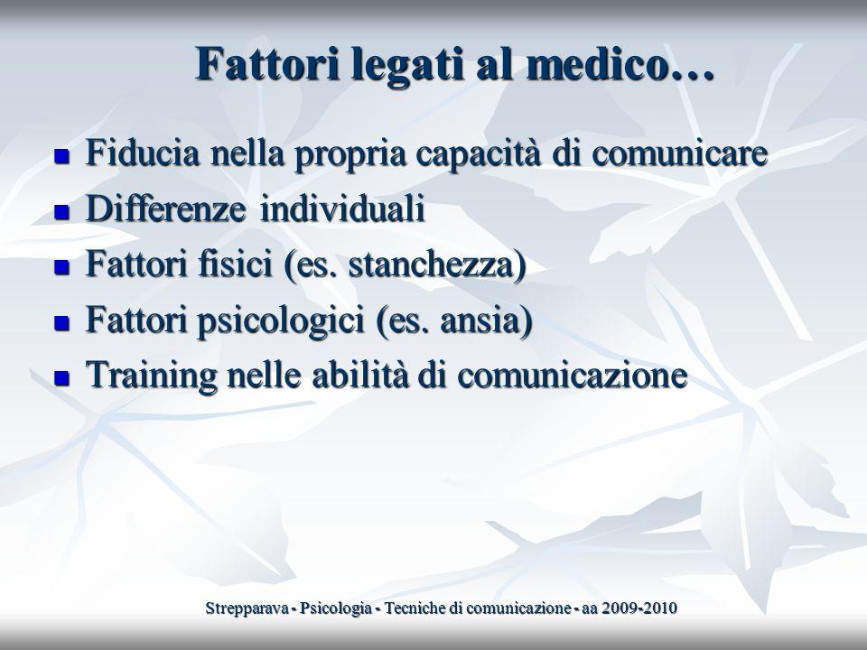 Fattori legati al medico…