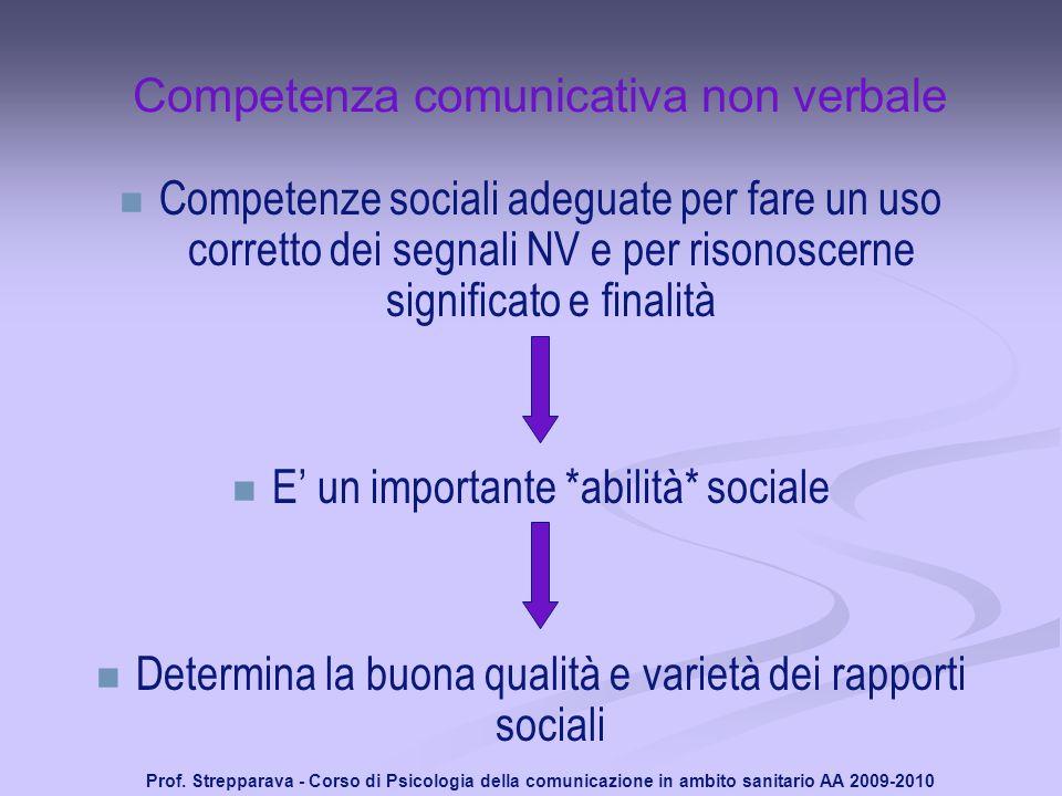 Competenza comunicativa non verbale