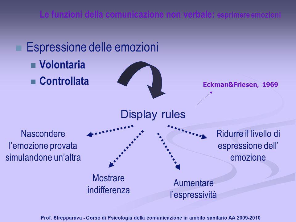 Le funzioni della comunicazione non verbale: esprimere emozioni