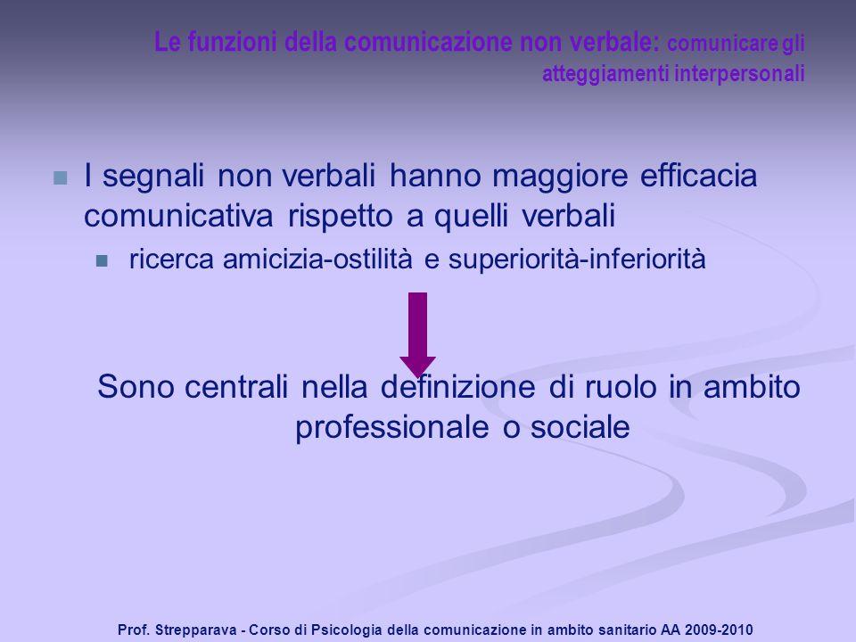Le funzioni della comunicazione non verbale: comunicare gli atteggiamenti interpersonali