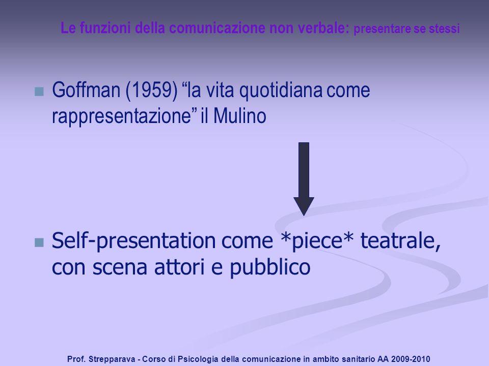 Le funzioni della comunicazione non verbale: presentare se stessi