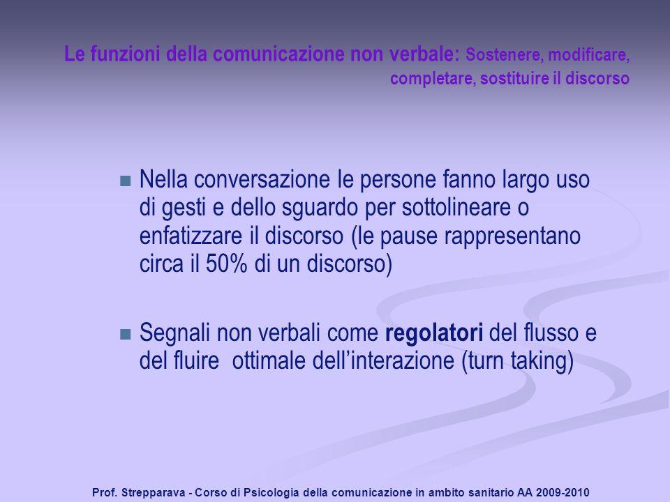 Le funzioni della comunicazione non verbale: Sostenere, modificare, completare, sostituire il discorso