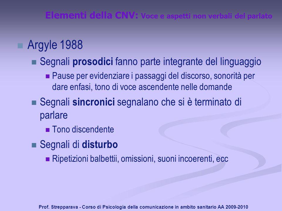 Elementi della CNV: Voce e aspetti non verbali del parlato