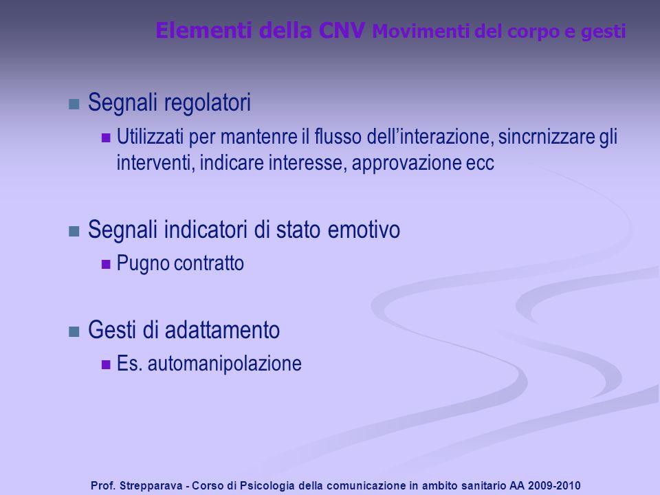Elementi della CNV Movimenti del corpo e gesti