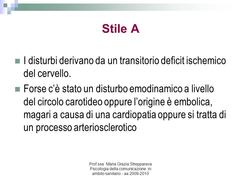 Stile A I disturbi derivano da un transitorio deficit ischemico del cervello.