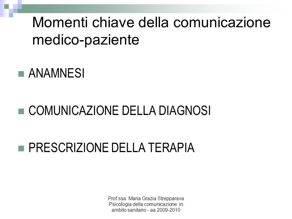 Momenti chiave della comunicazione medico-paziente