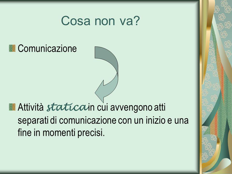Cosa non va Comunicazione