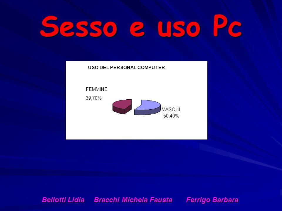 Sesso e uso Pc Bellotti Lidia Bracchi Michela Fausta Ferrigo Barbara