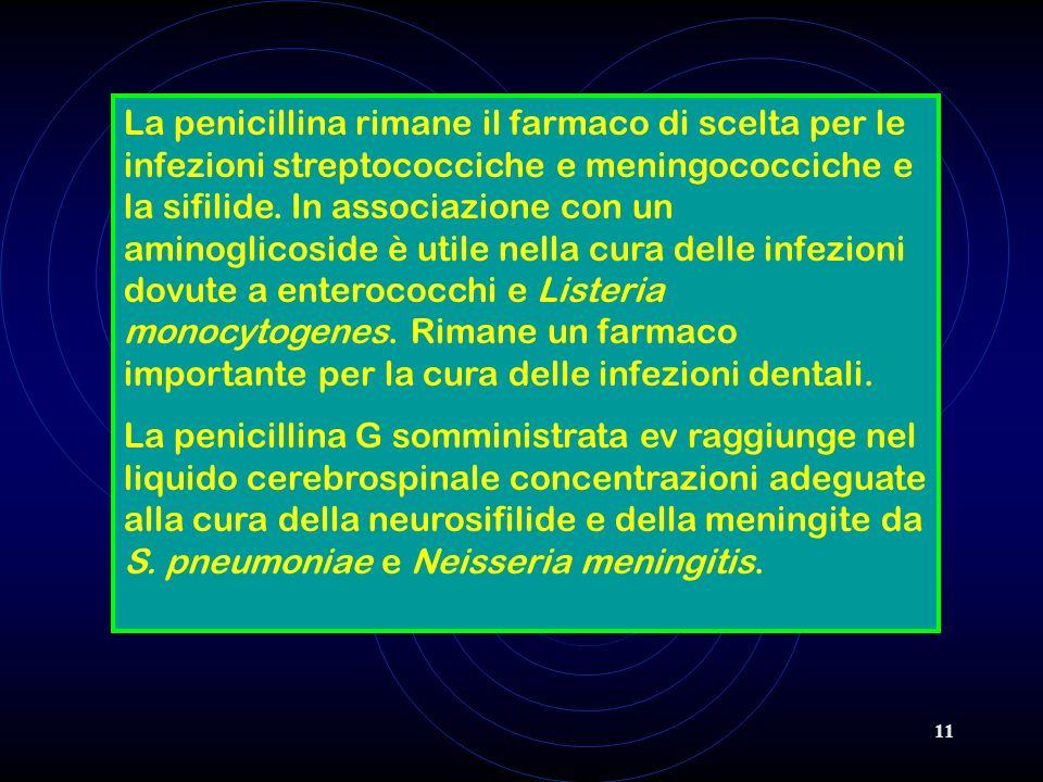 La penicillina rimane il farmaco di scelta per le infezioni streptococciche e meningococciche e la sifilide. In associazione con un aminoglicoside è utile nella cura delle infezioni dovute a enterococchi e Listeria monocytogenes. Rimane un farmaco importante per la cura delle infezioni dentali.