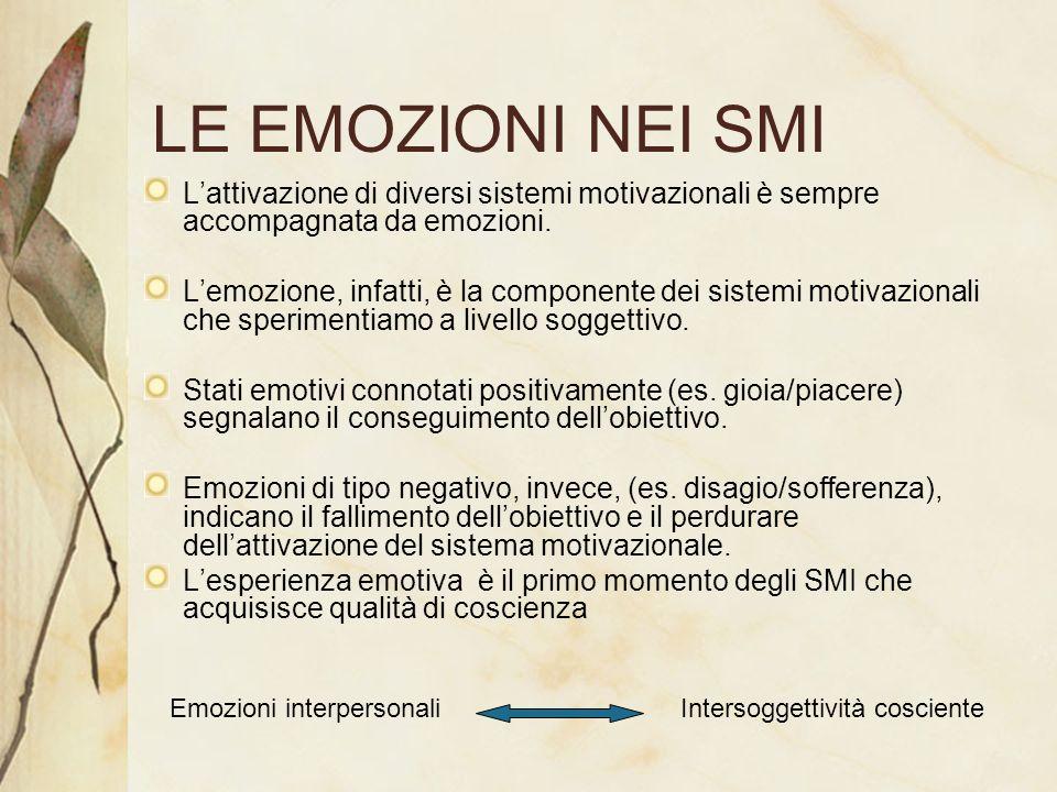 LE EMOZIONI NEI SMI L'attivazione di diversi sistemi motivazionali è sempre accompagnata da emozioni.