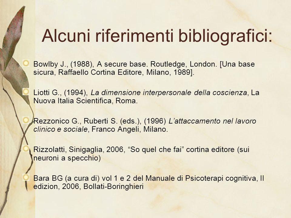 Alcuni riferimenti bibliografici: