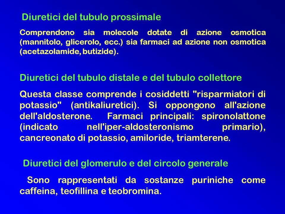 Diuretici del tubulo distale e del tubulo collettore