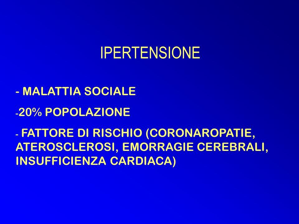 IPERTENSIONE - MALATTIA SOCIALE 20% POPOLAZIONE