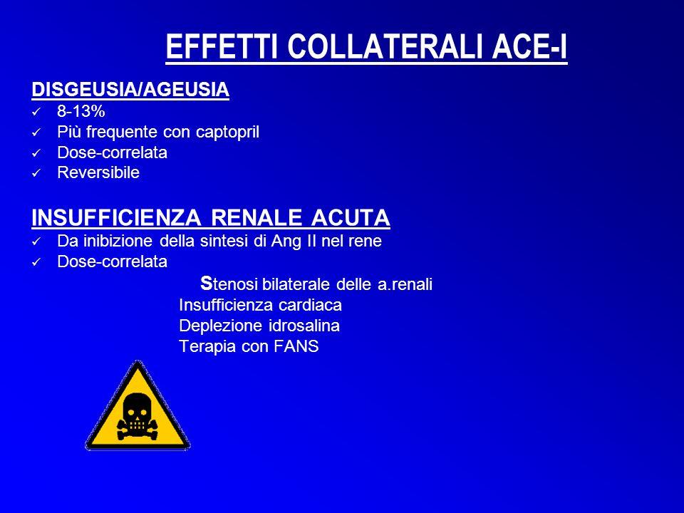 EFFETTI COLLATERALI ACE-I