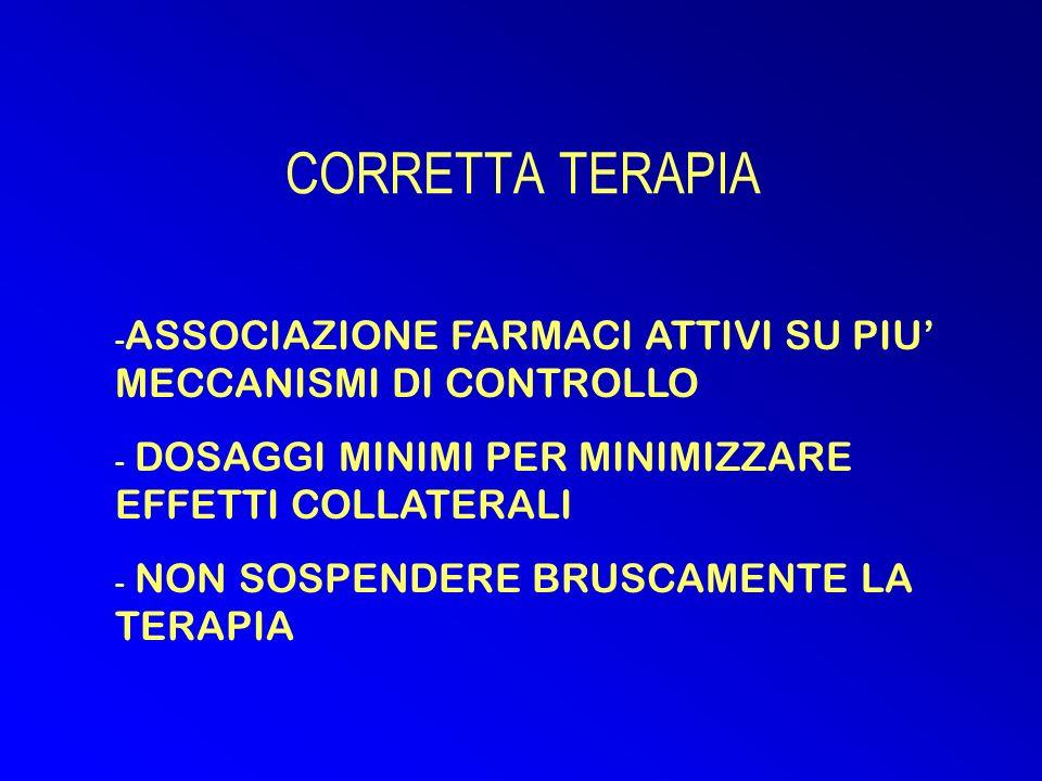 CORRETTA TERAPIA ASSOCIAZIONE FARMACI ATTIVI SU PIU' MECCANISMI DI CONTROLLO. DOSAGGI MINIMI PER MINIMIZZARE EFFETTI COLLATERALI.